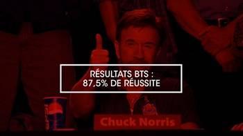 87,5 % DE RÉUSSITE AU BTS COMMUNICATION POUR LE CESACOM LILLE